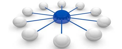 solutions VPN